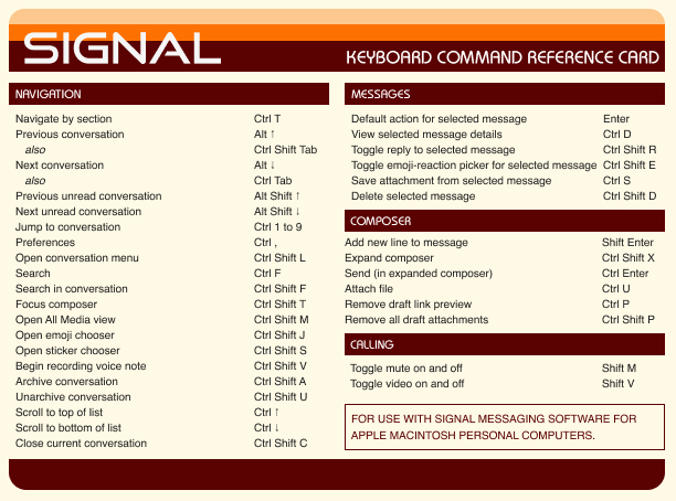 Signal_Desktop_Keyboard_Shortcuts_Windows_Linux.png